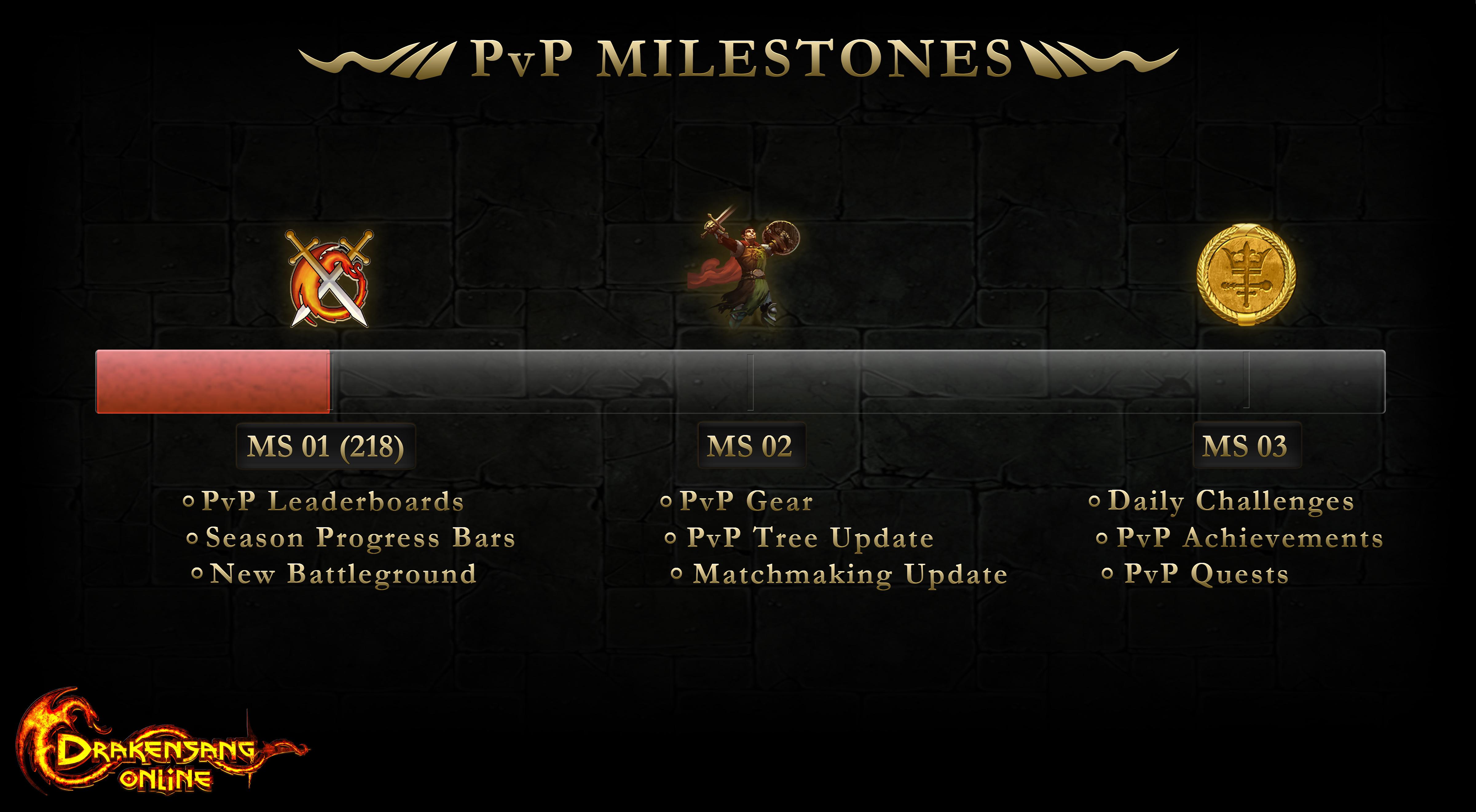 pvp milestones.jpg
