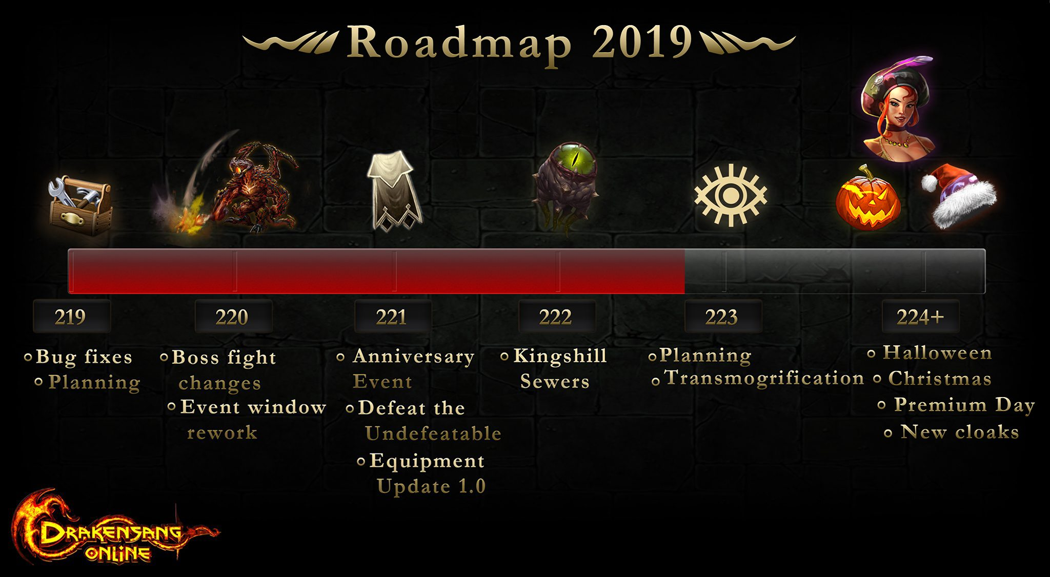roadmap 2019 q4.jpg