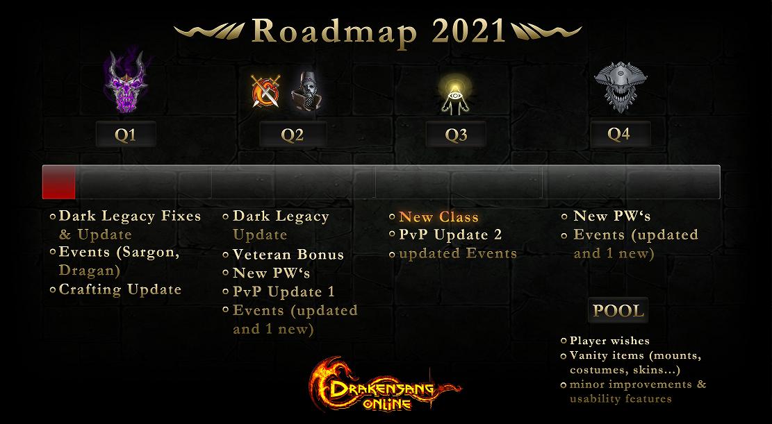 roadmap 2021.png